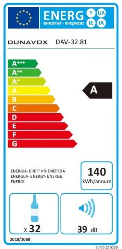 dav-32.81-energy-label.jpg